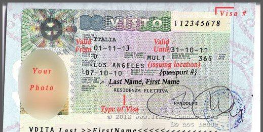 Xin-Visa-di-Y-co-kho-khong-3